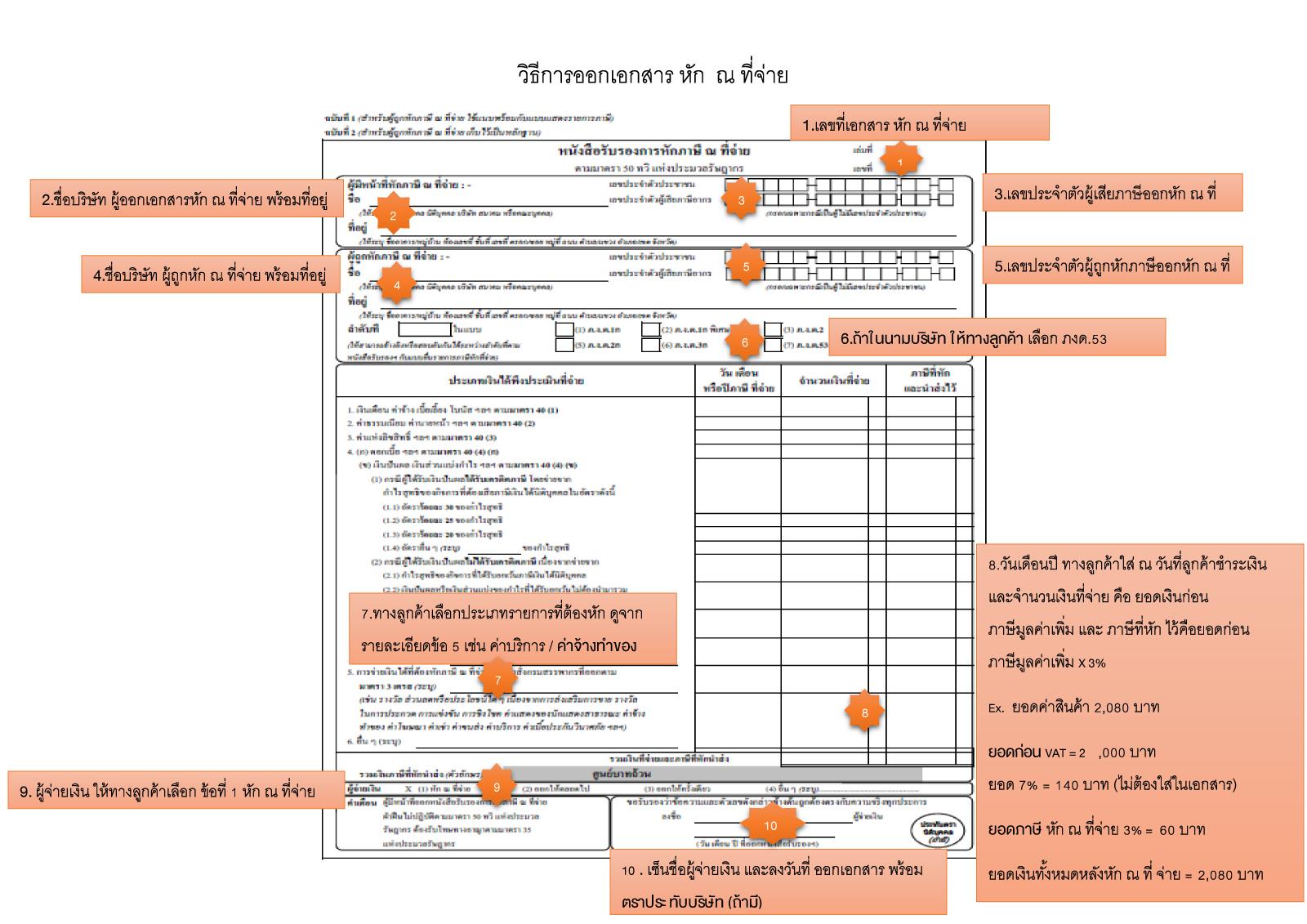 วิธีการออกเอกสาร หัก ณ ที่จ่าย